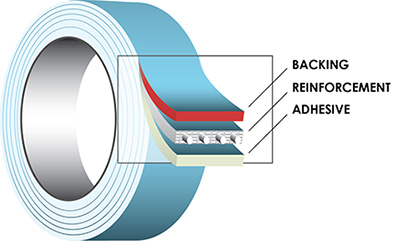 ThinkTape Diagram Graphics