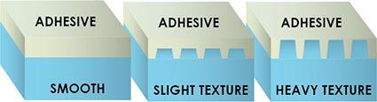 Tape_Texture