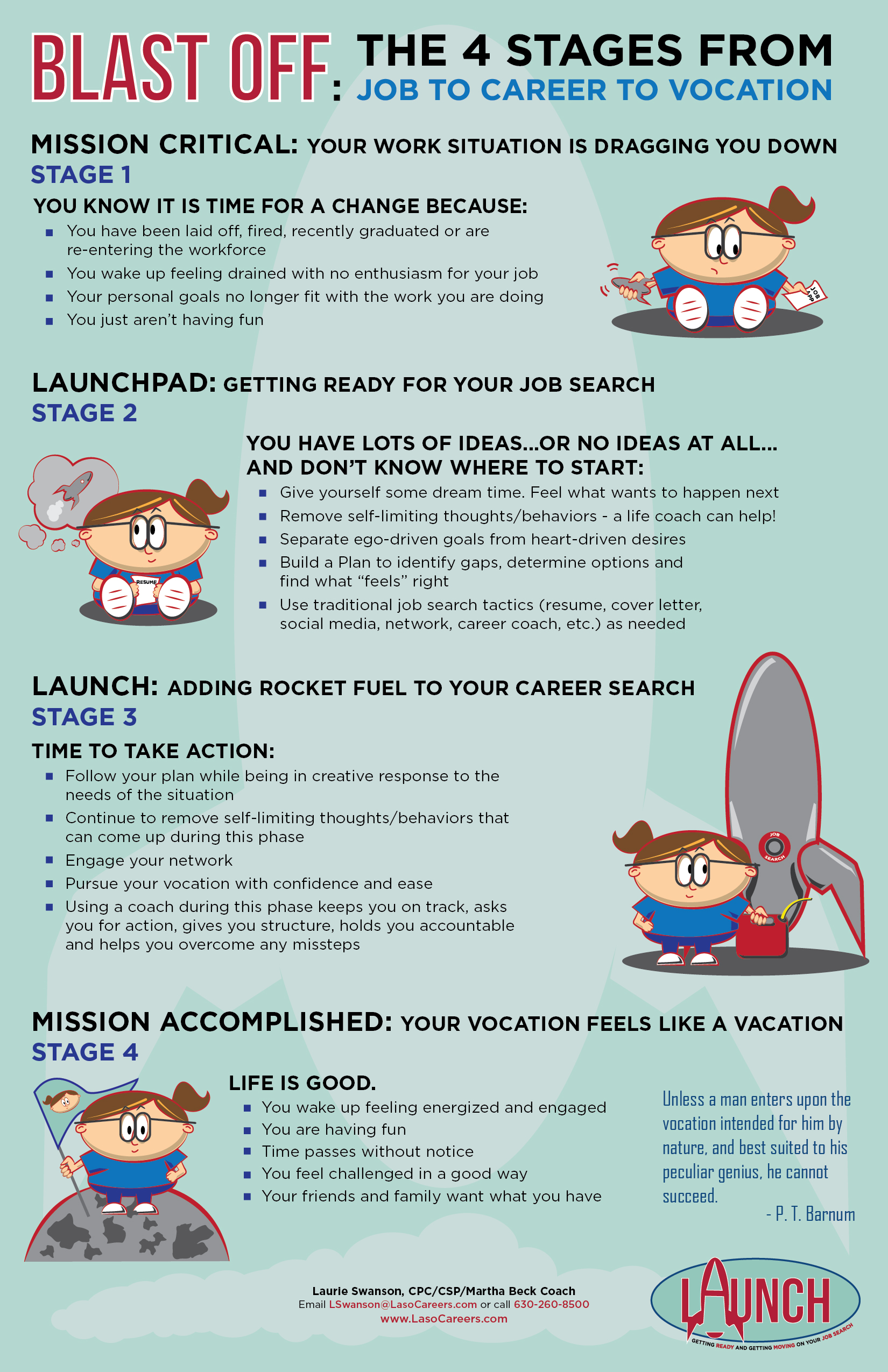 Infographic – Launch Career Counseling